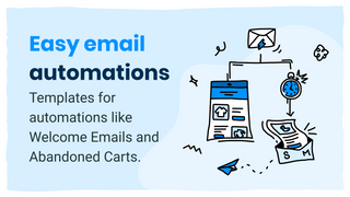 SmartrMail Email Automations Flow Builder Drag and Drop