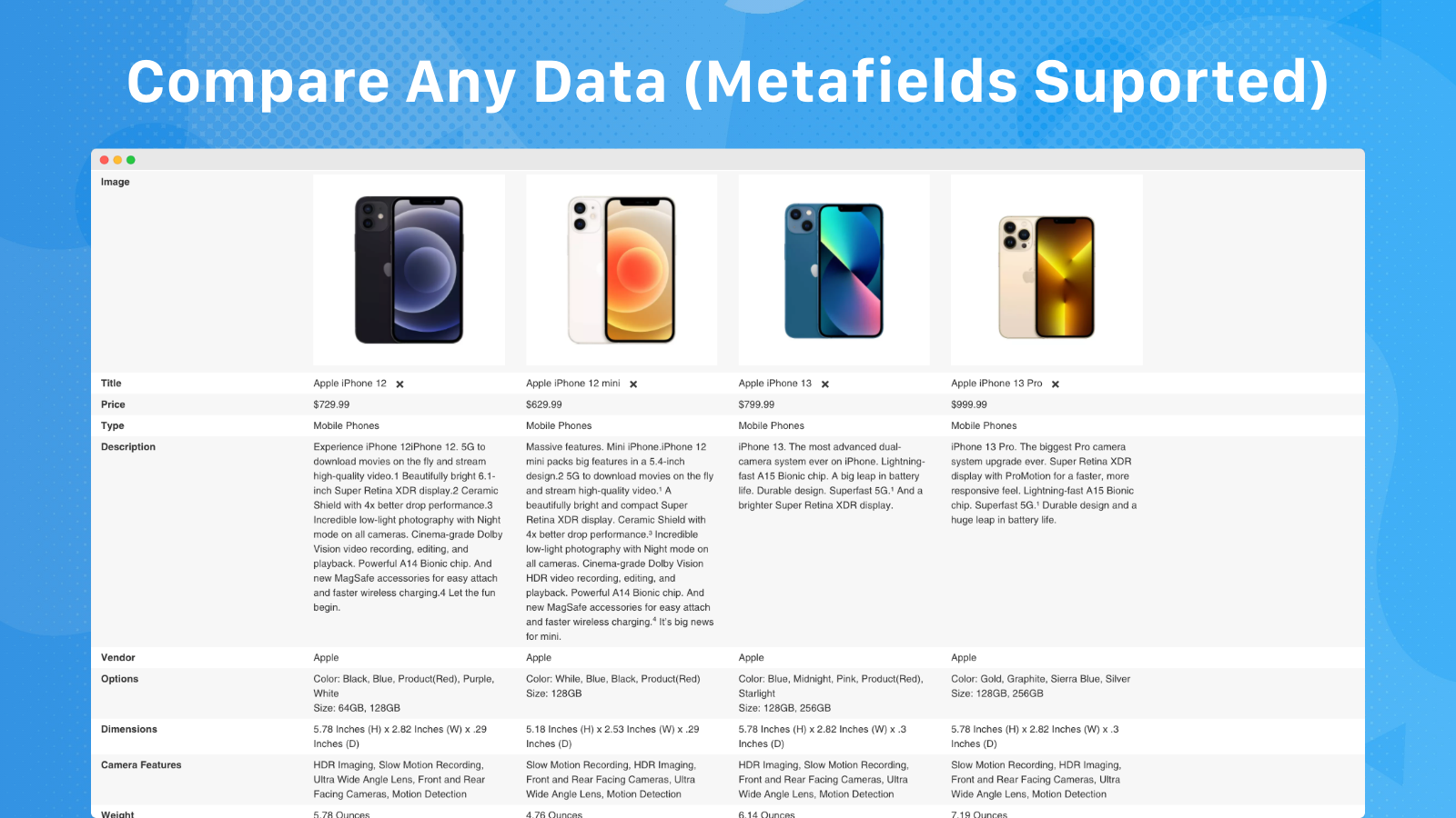 Compare Any Data (Metafields Suported)
