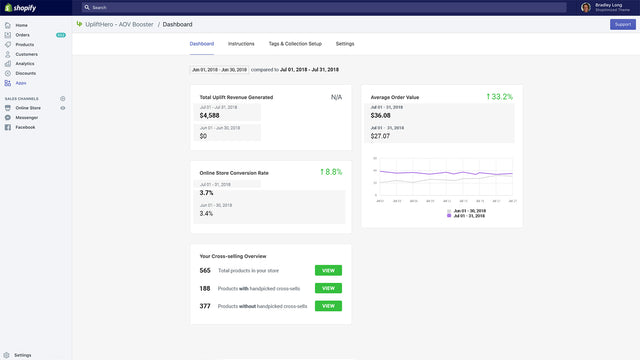 Shopify Upsell App Dashboard