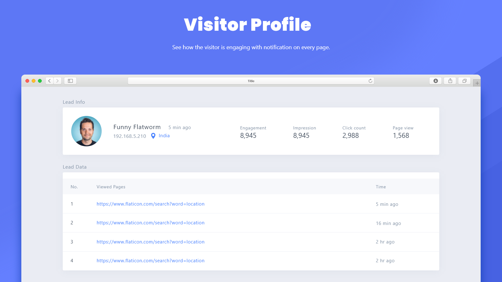 See visitor's page visit history & engage with notifications