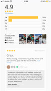 Product reviews HelpfulCrowd detailed mobile