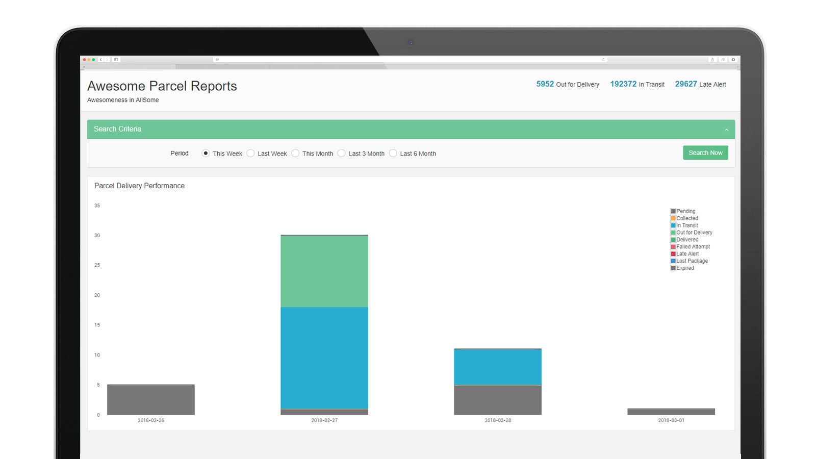 Tracking report