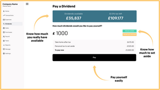Know the optimal way to pay yourself between wages and dividends