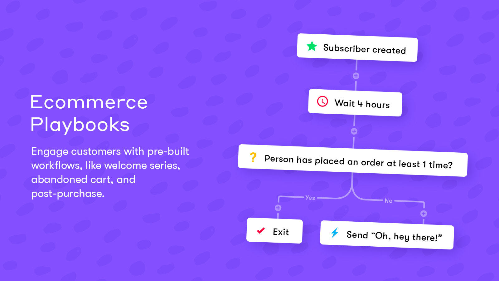 Use ecommerce playbooks designed to drive more revenue