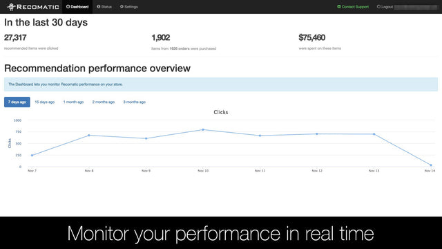 Monitor your performance in real time