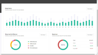 Realtime Dashboard with visibility of Sales, Shipments & Revenue