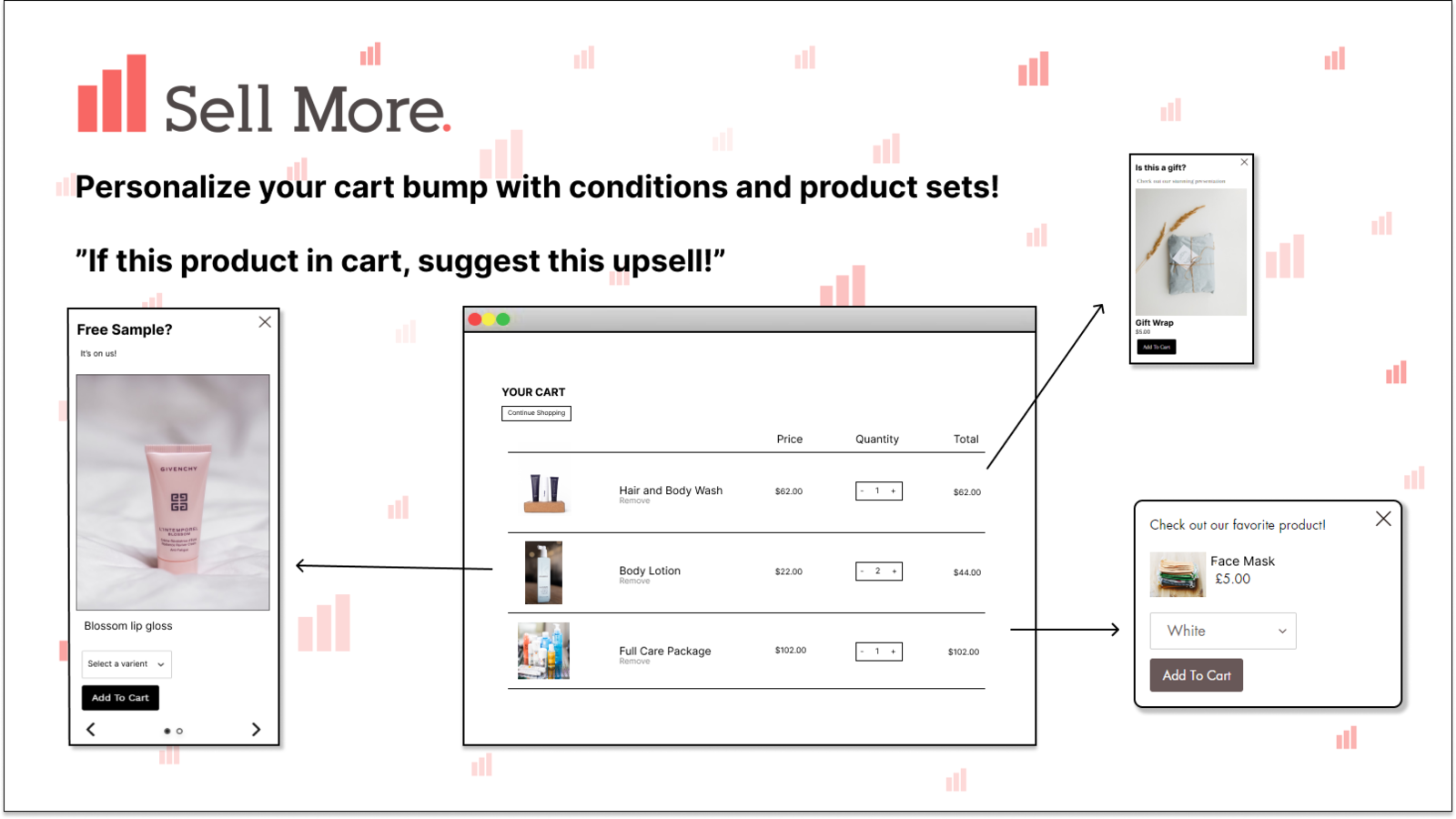 Personalize your cart bump with conditions and product sets