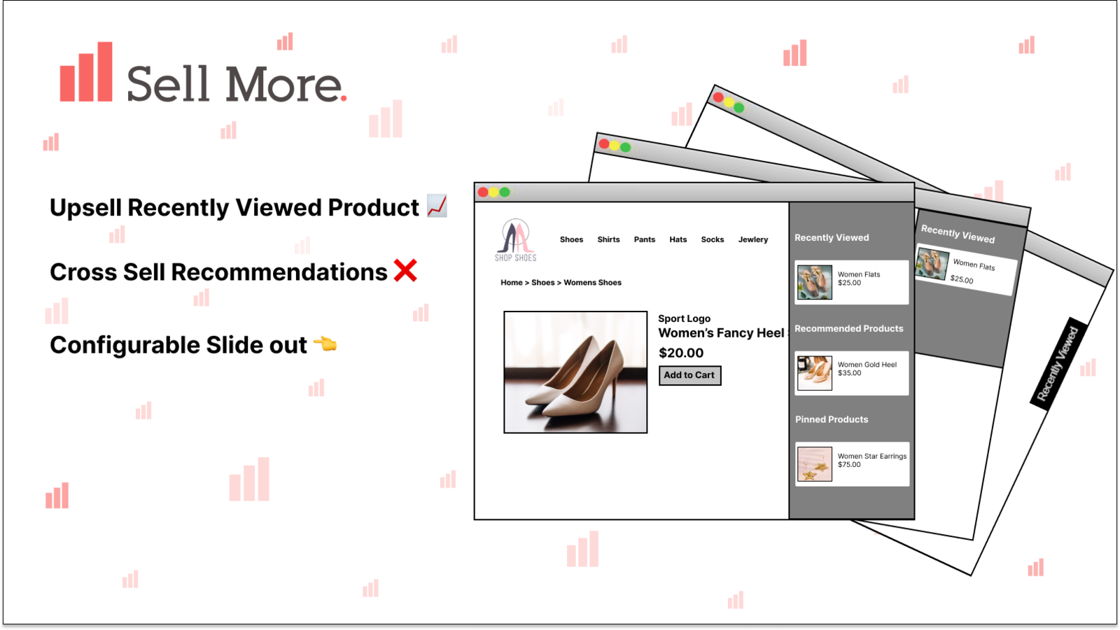 Cross sell recently viewed and recommended products in slide out