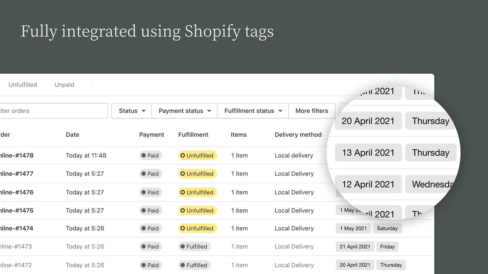 Fully integrated using Shopify tags
