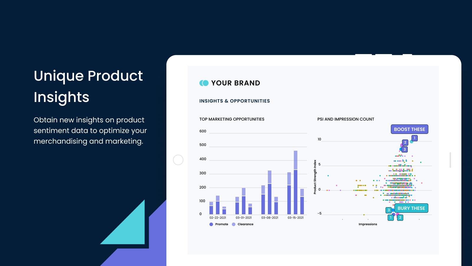Unique Product Insights and product sentiment data