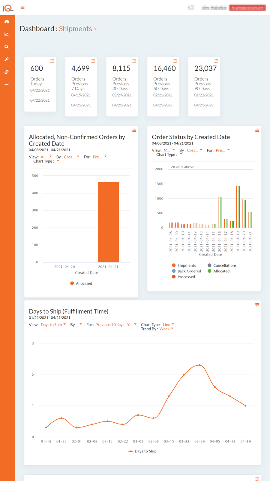 Mobile Friendly Reporting Interface