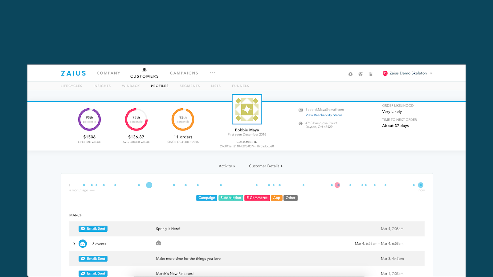 A single view of your customer from all your incoming data