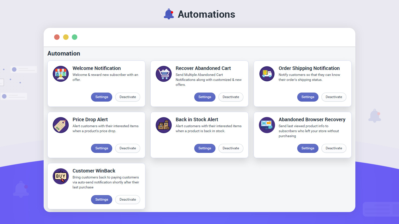 all major automation available to grab more sales