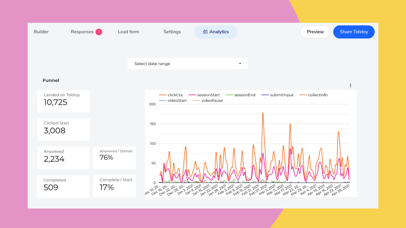 Track increase in revenue and get deep insights about customers!