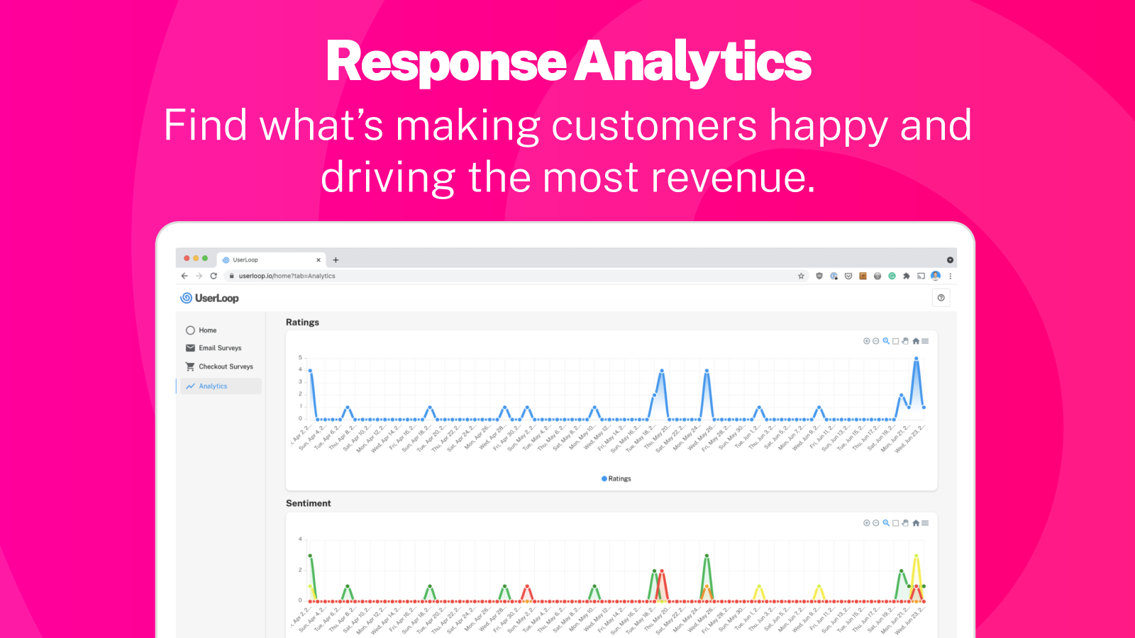 Discover opportunities to grow your revenue with our analytics
