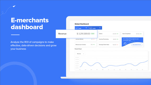 Relevant e-commerce data on your automated marketing campaigns
