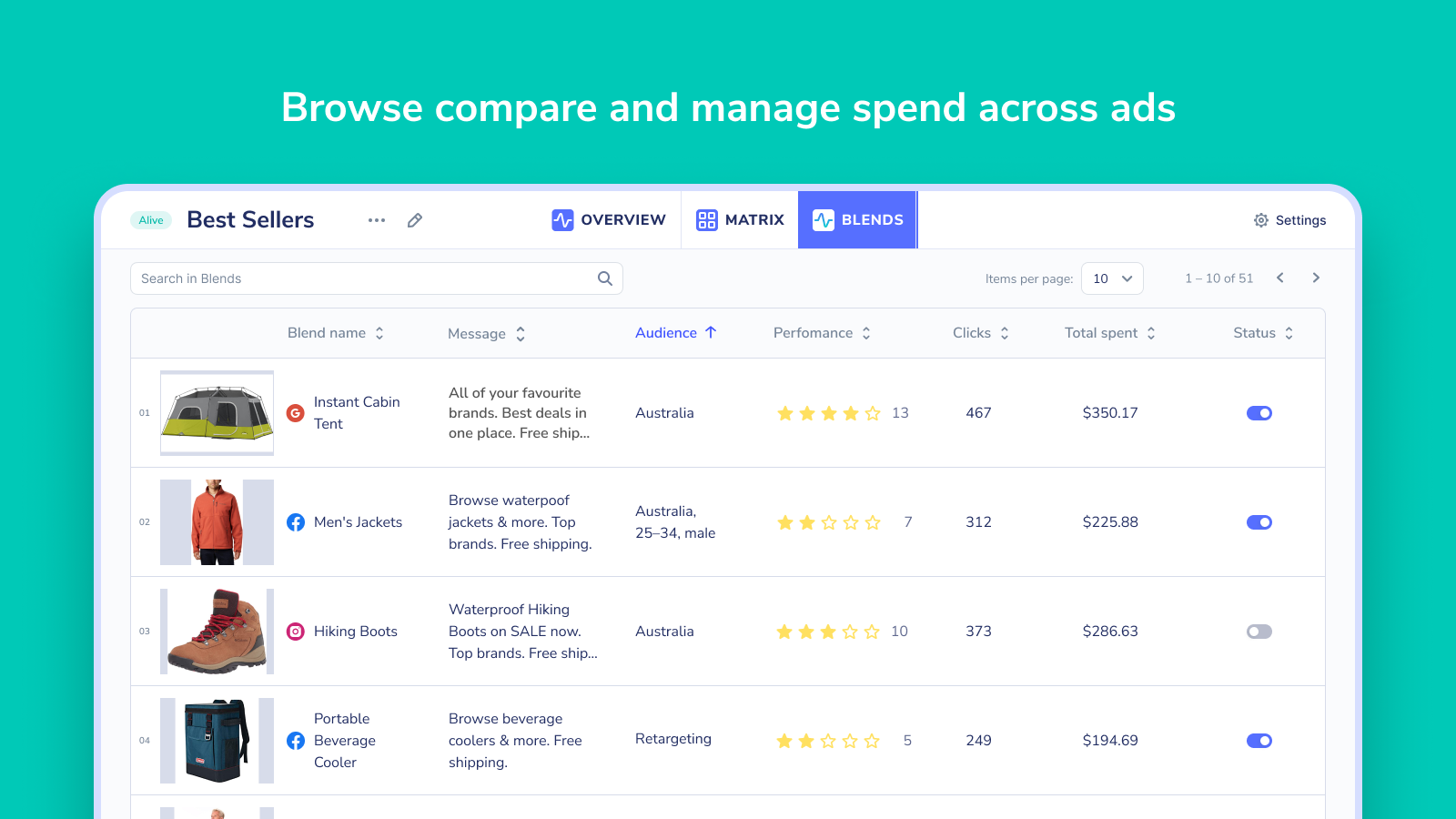 Browse, compare and manage the ads