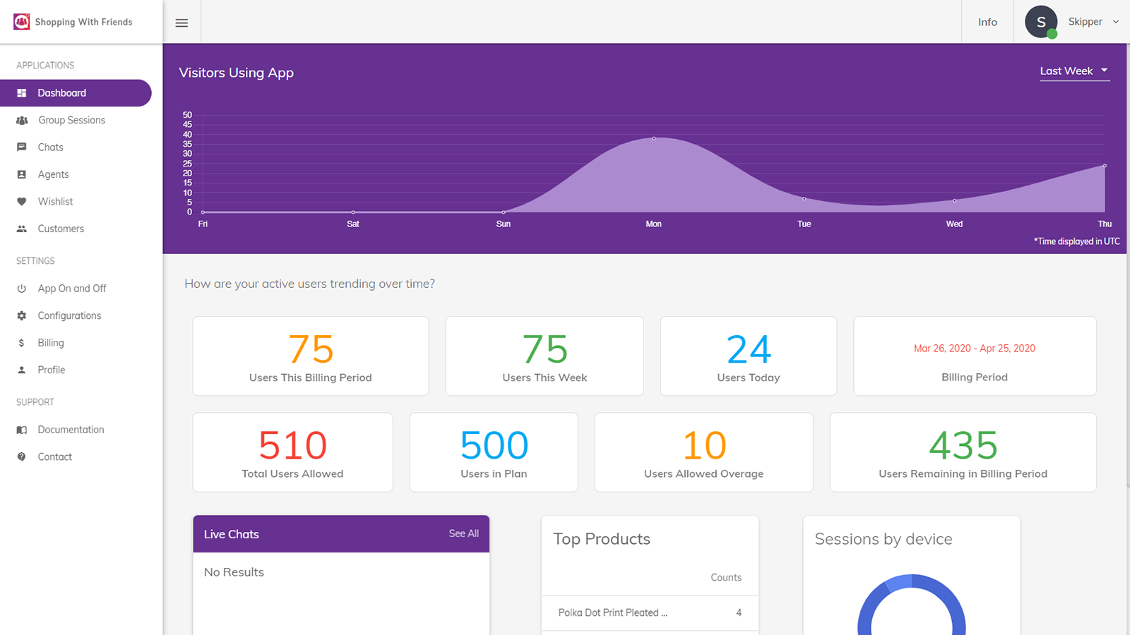 Dashboard - quick look at the app and app use