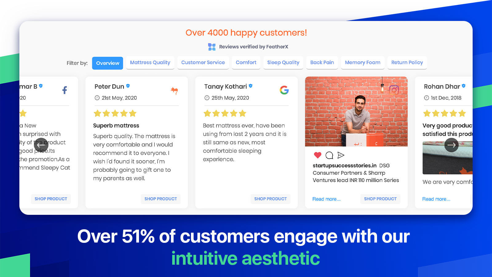 Showcase your social proof in a beautiful intuitive carousel