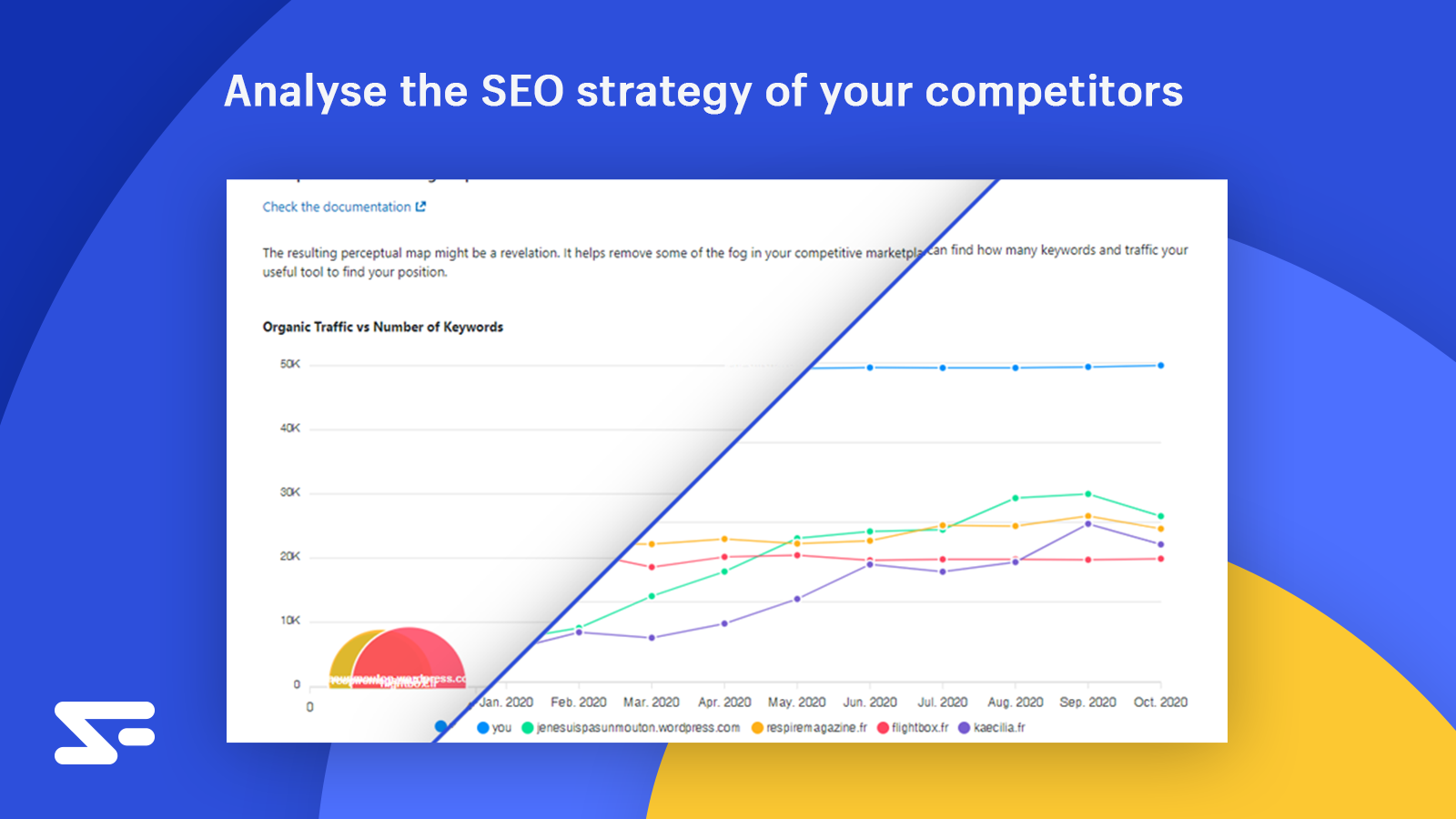 Analyse the SEO strategy of your competitors