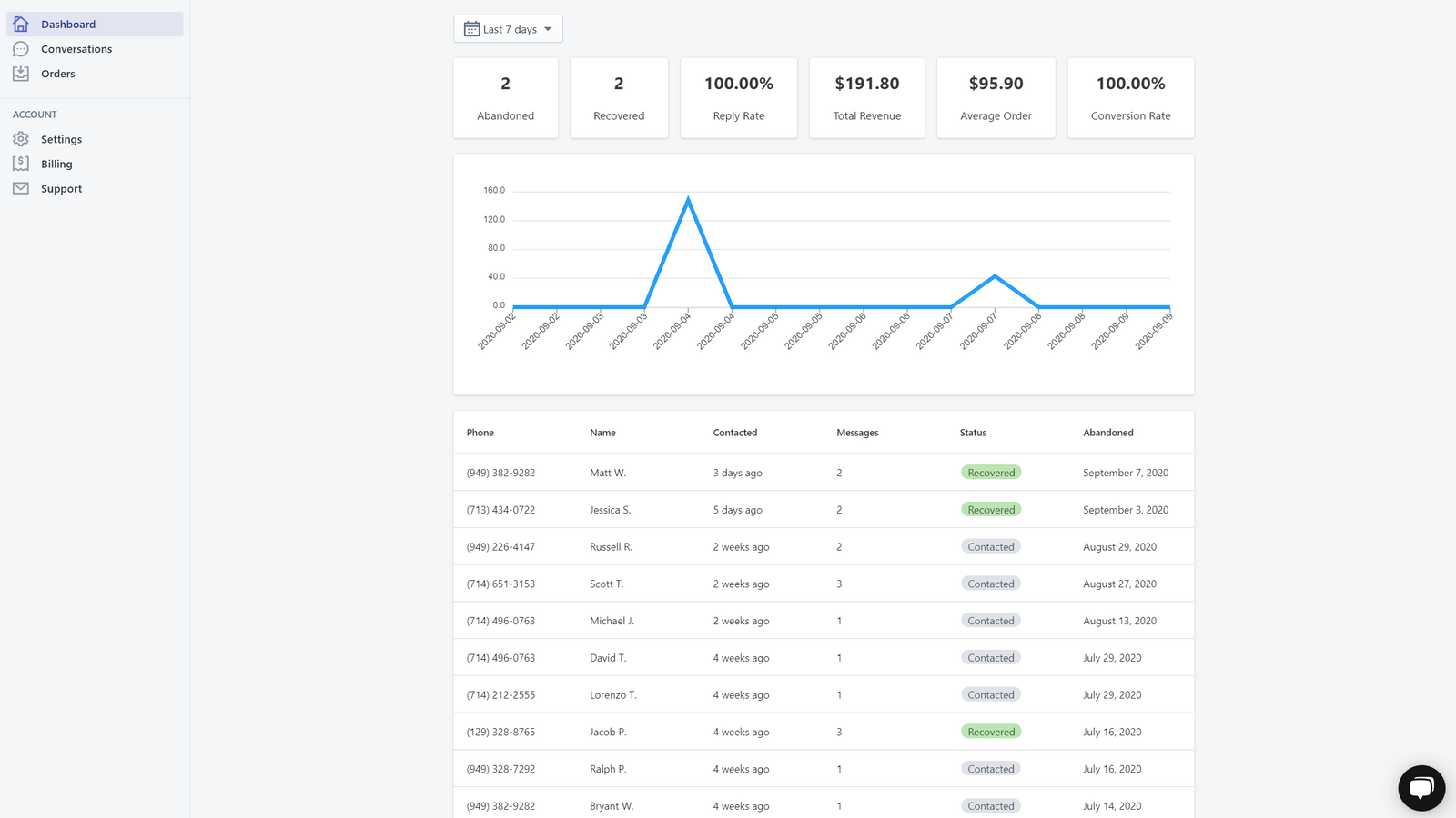 View insights, customers, and order amount