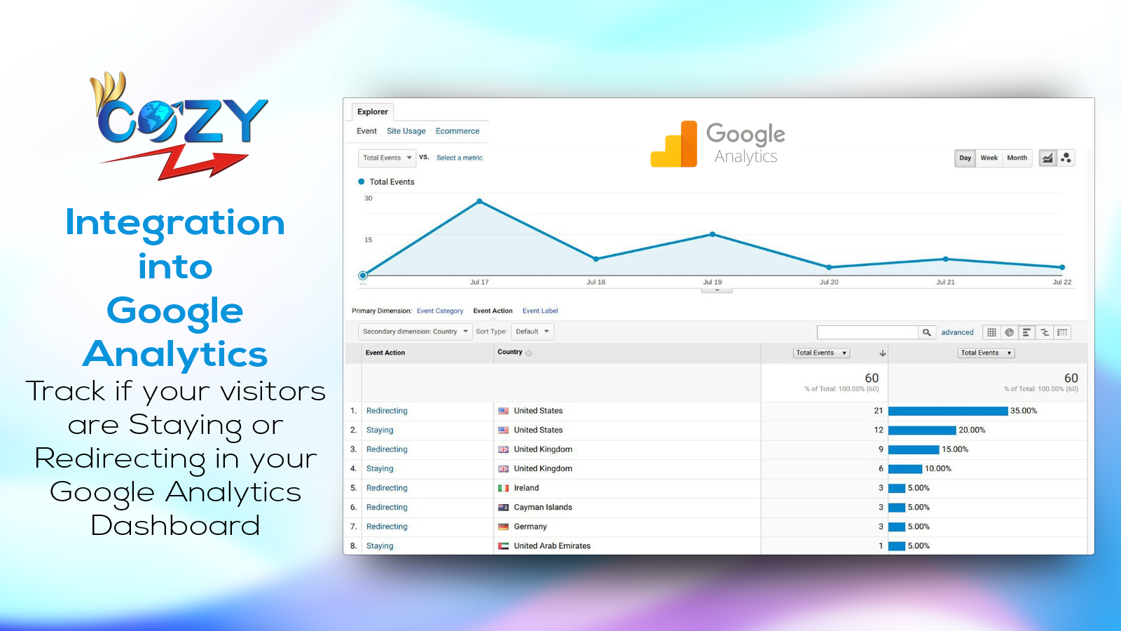 Track your visitors Geo Redirecting in Google Analytic Manager