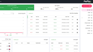 View in one dashboard your transactions and related invoices