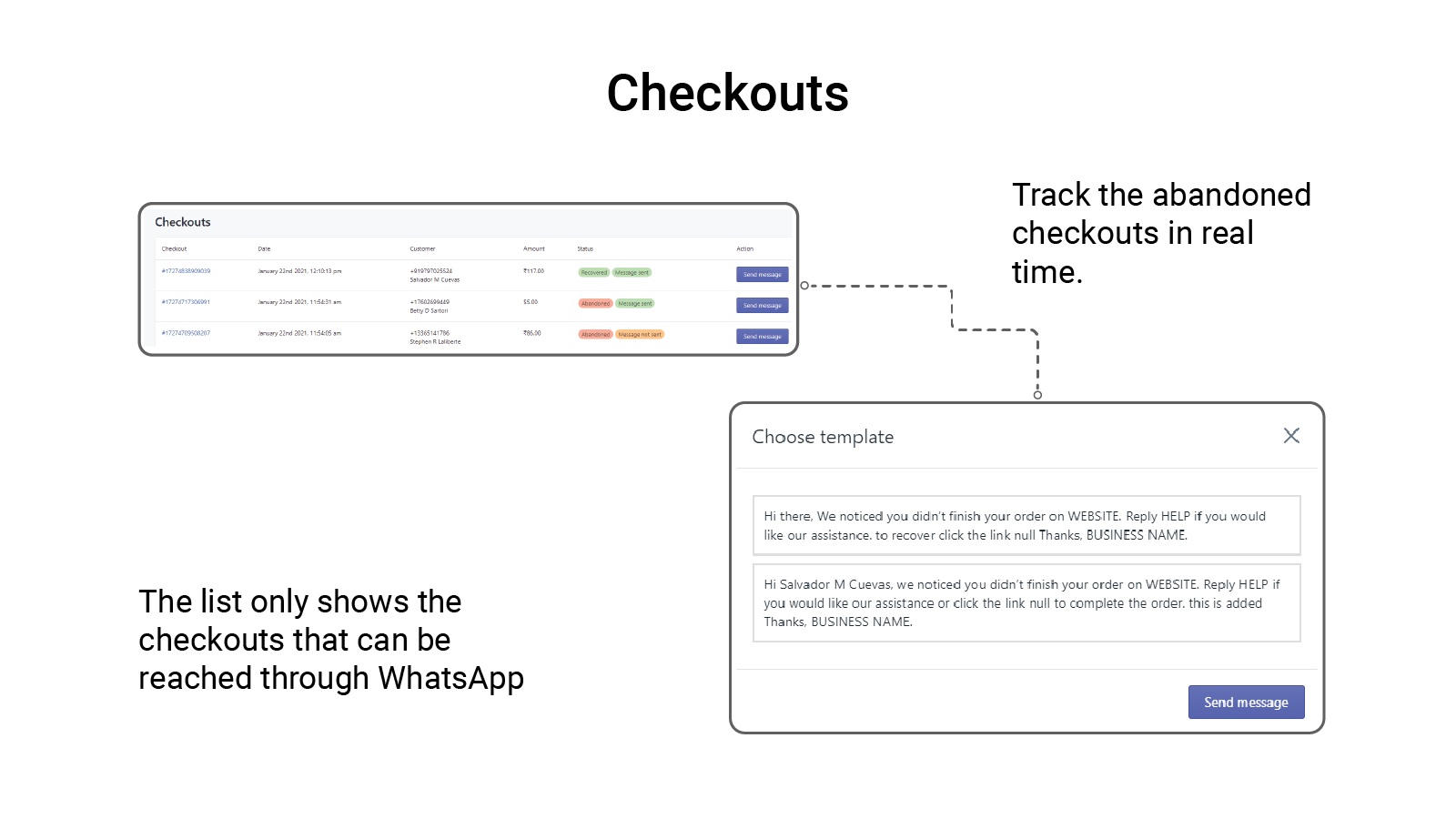 Track abandoned checkouts and send messages