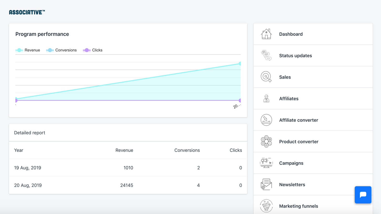 Your affiliate program performance right from your app dashboard