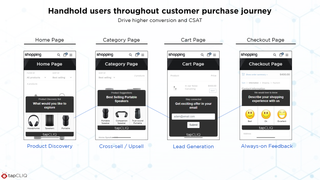 Hand-hold users across customer journey