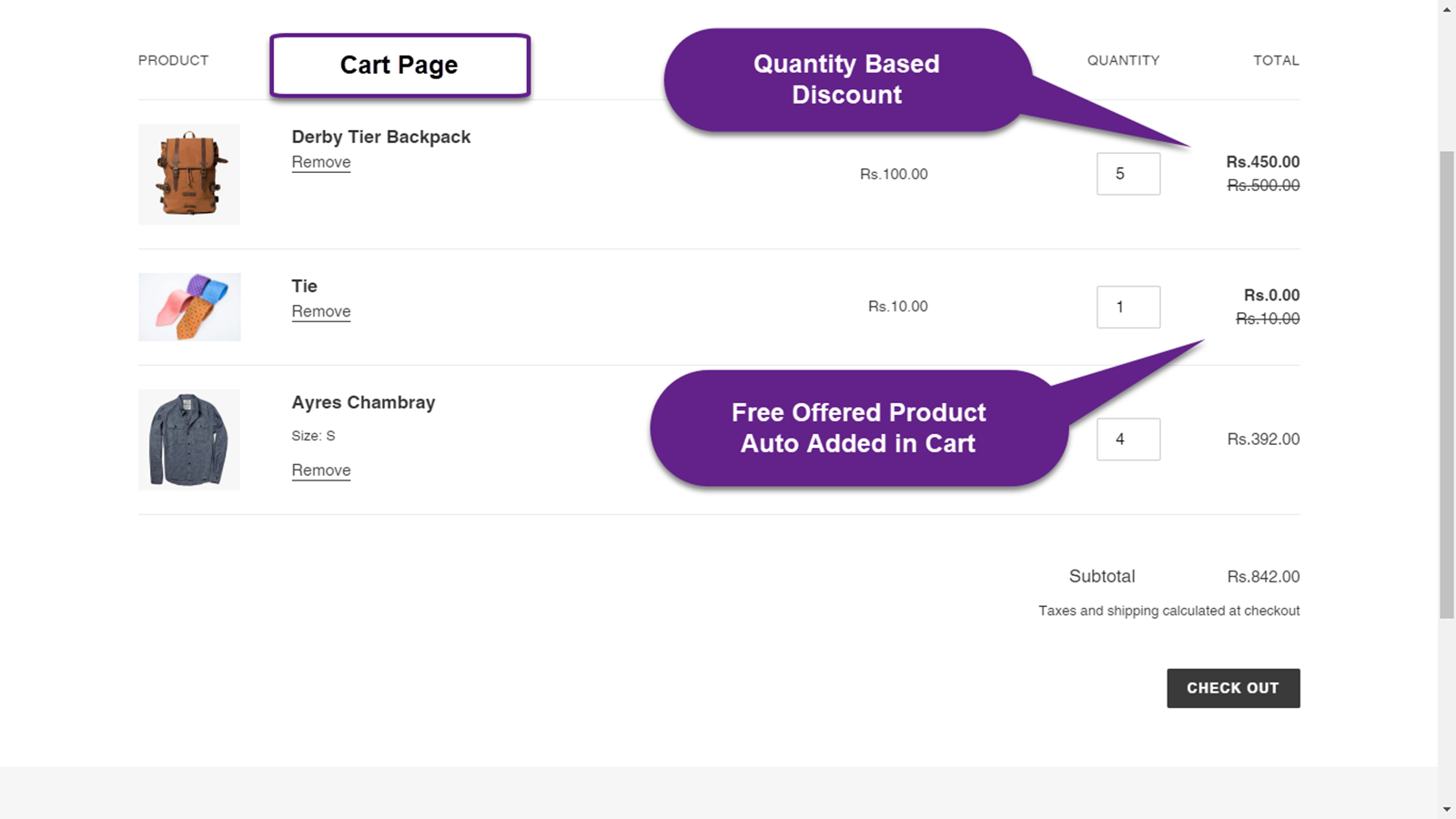 Discounts & Free Gift Displayed on Cart Page
