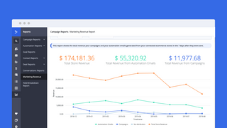 ActiveCampaign Marketing Revenue Report Visualization