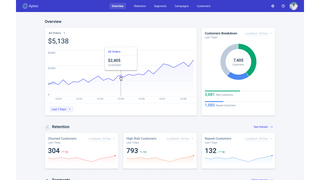 You'll see an overview of your customer metrics when you login