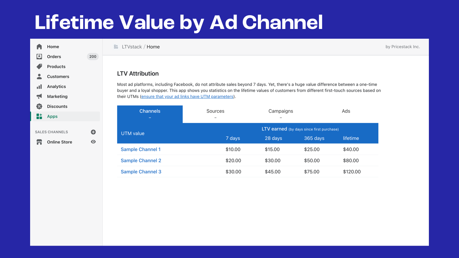 Explore lifetime value by ad channel