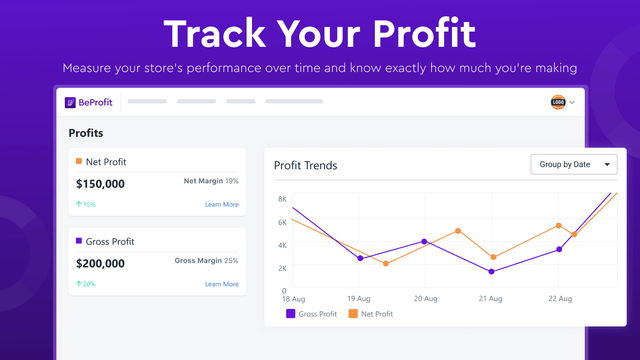 Monitor profit performance, know exactly how much you're making