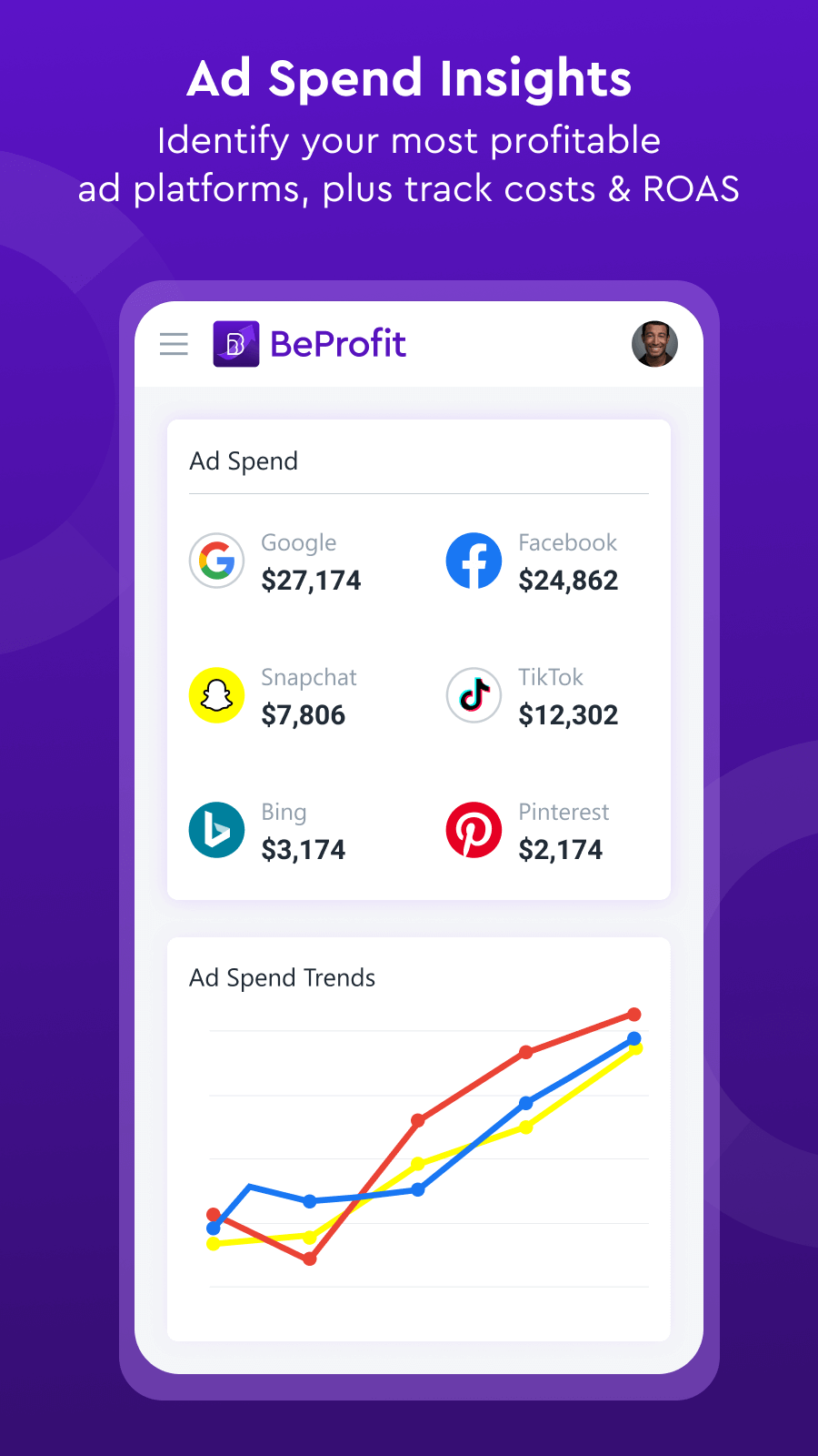Identify your most profitable ad platforms, track costs and ROAS
