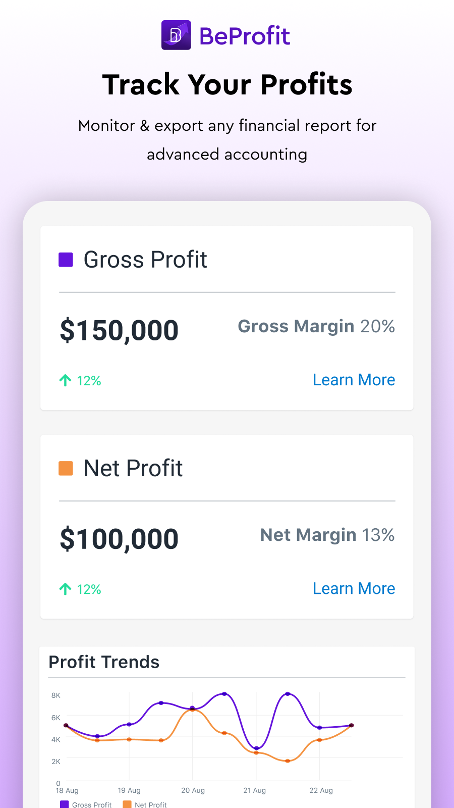 Monitor lifetime profit performance and know your exact profit