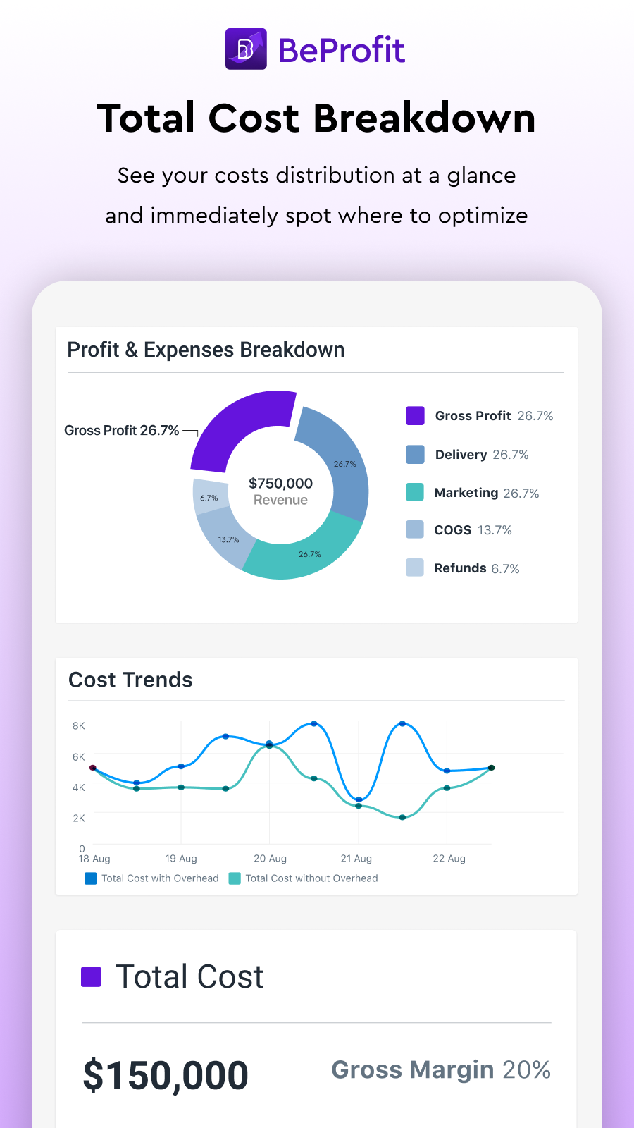 See distribution of all expenses & where to optimize at a glance