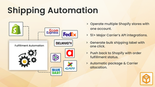 Fulfilment Automation