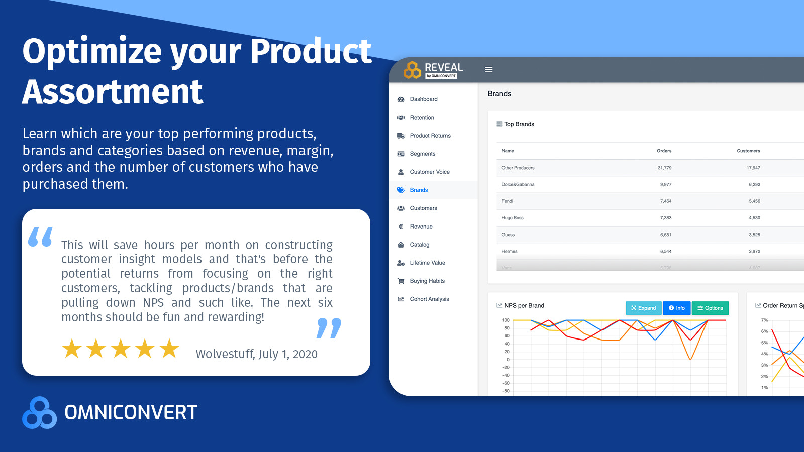 Reveal - Optimize your Product Assortment