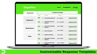 Disputifier Response Templates