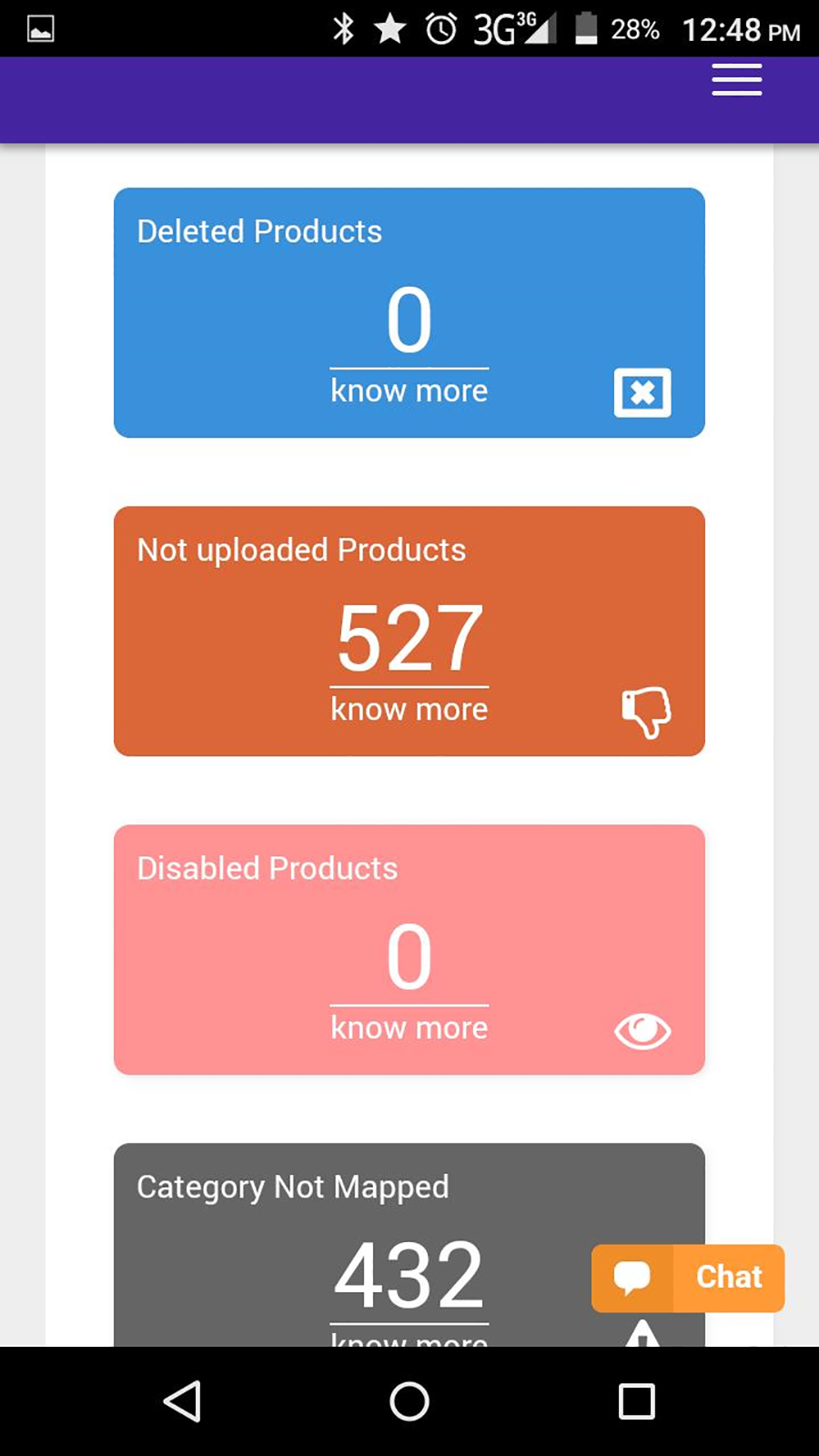Products with it's status, Shopify Plus
