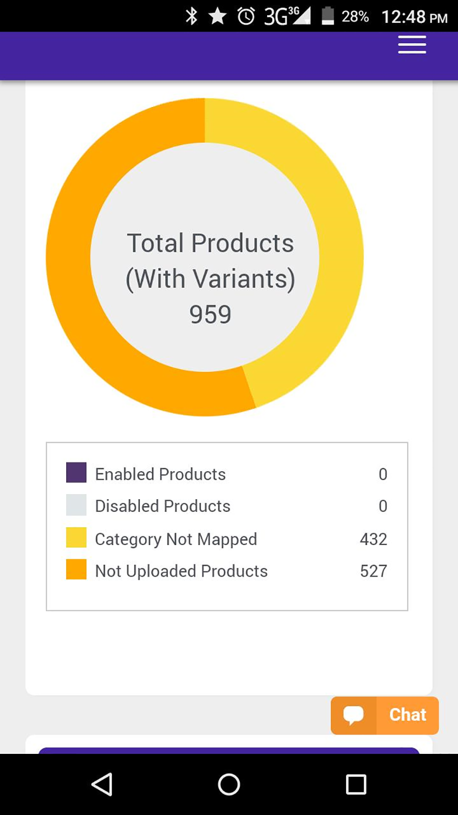 Number of products and it's status, Shopify Plus
