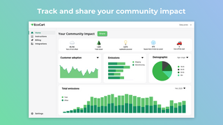Track and share your community impact with analytics dashboard