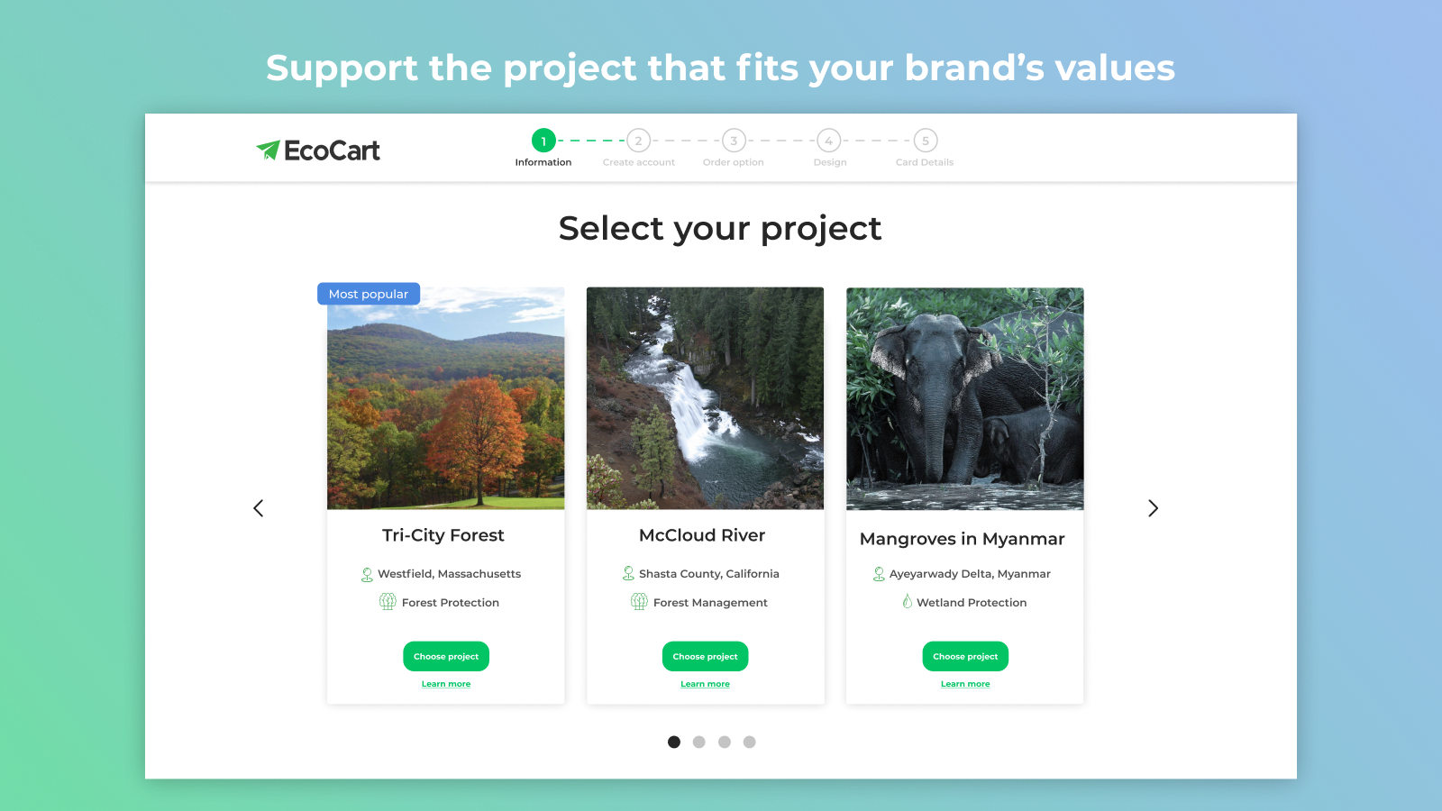 Support a carbon offset project that supports your brand