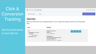 Click and conversion tracking enabled on every ZipLink!