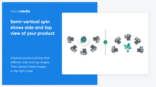 Add interactive or auto-spin 360 images from other perspectives
