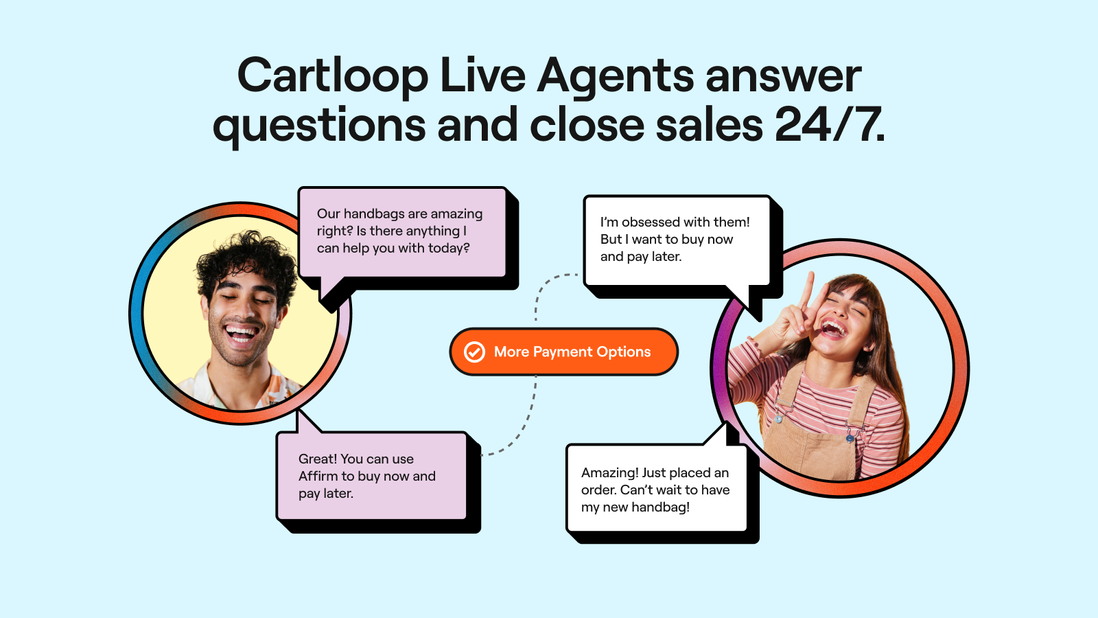 Cartloop SMS Marketing Two-Way Text Campaigns