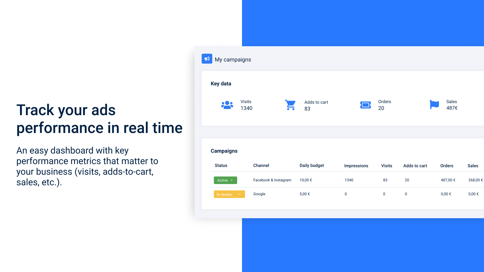 Track your ads performance in real time