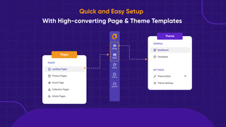 Quick and Easy Setup With High-converting Page & Theme Template